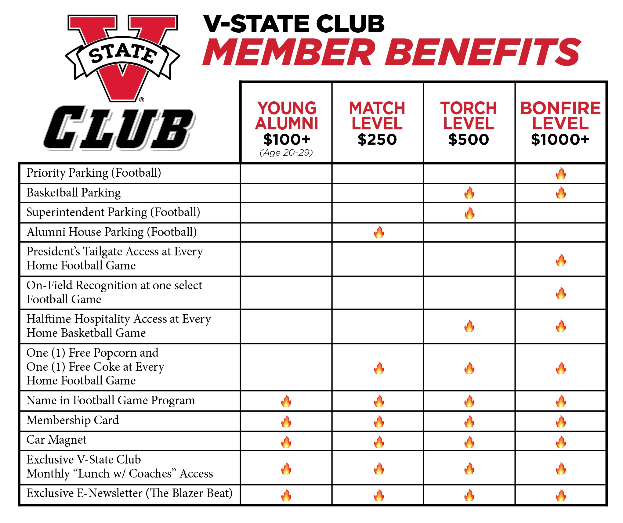 v-state-club-memberships.jpg